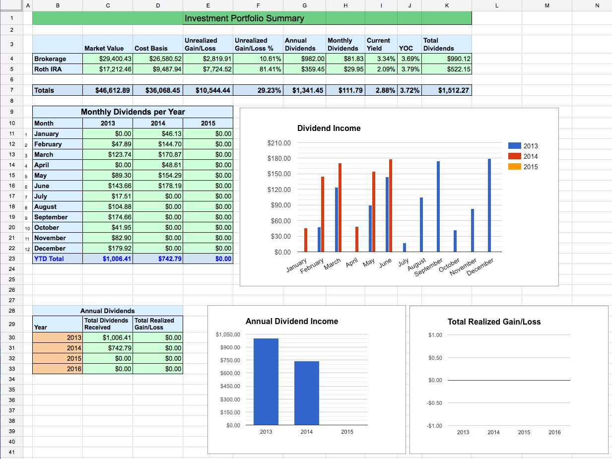 Rename Multiple Worksheet Excel