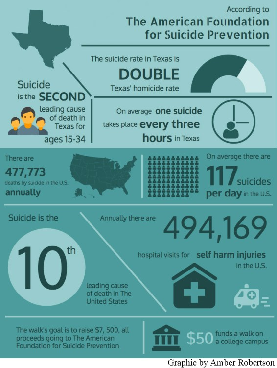 For anyone in need of immediate help, the National Suicide Prevention Hotline can be reached anytime at  1 (800) 273-8255.