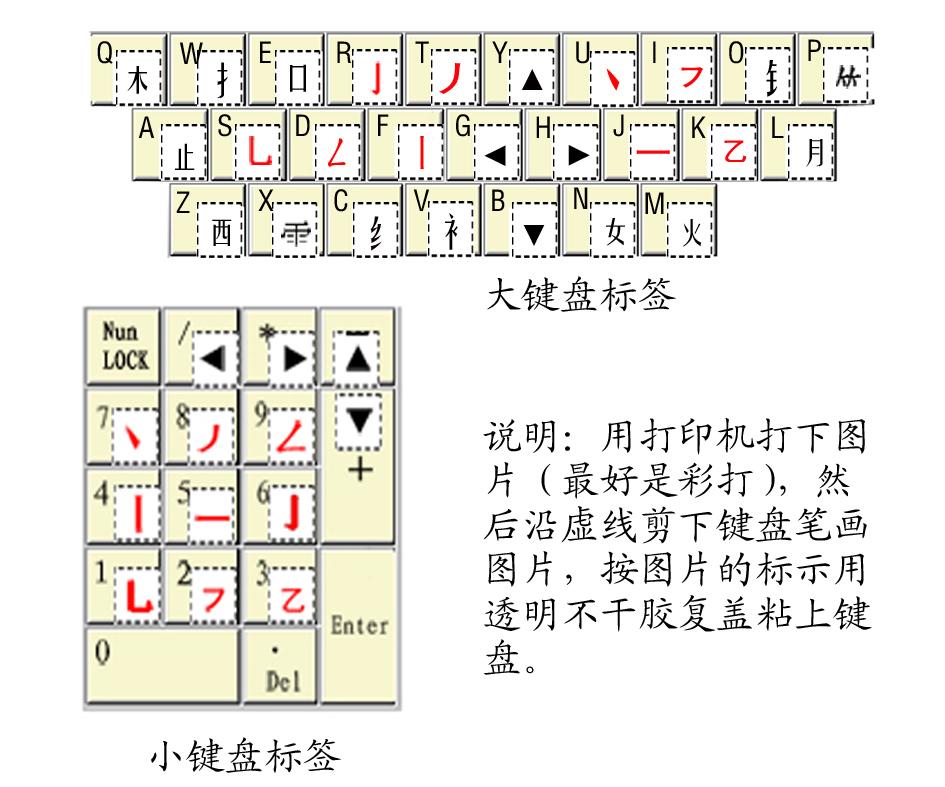 筆劃輸入法- 臺灣Word