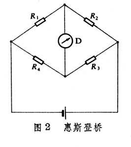 電橋- 臺灣Word