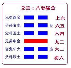 地山謙- 臺灣Word