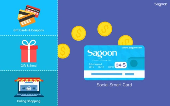 Sagoon, A Pioneer of Social Media Monetization