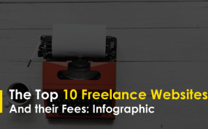 The Top 10 Freelance Websites And their Fees: Infographic
