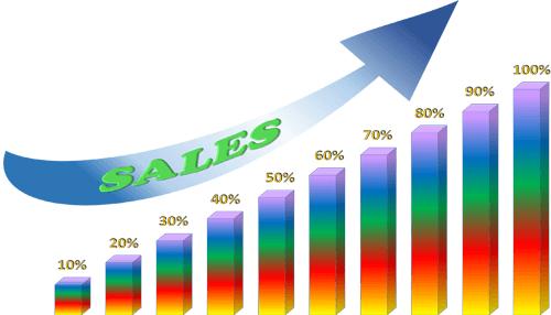 Boosting sales