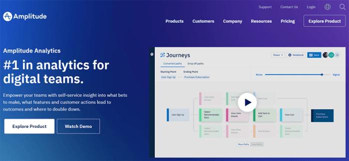 Amplitude web analytics tool