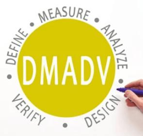 DMADV six sigma
