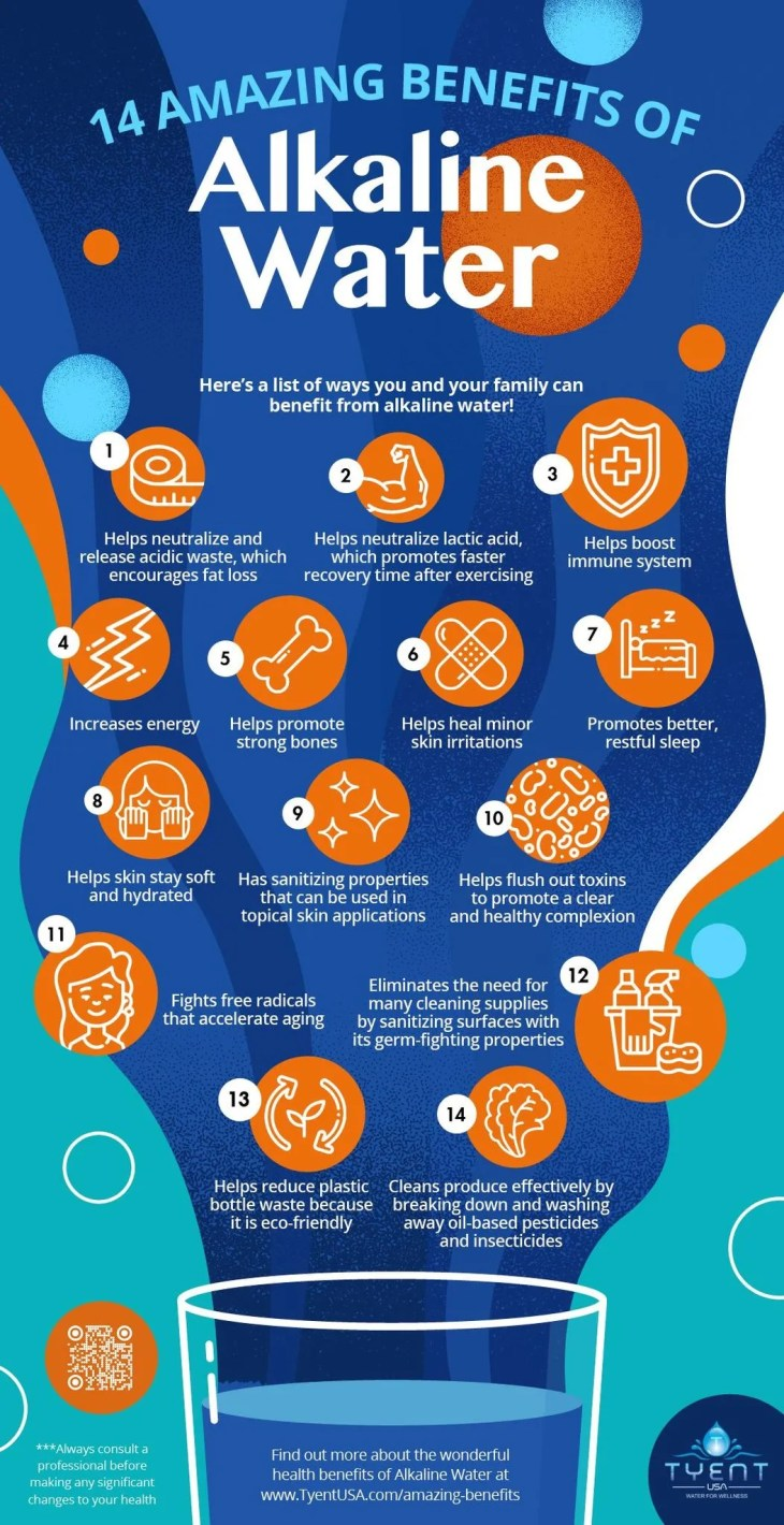 Water Ionizer Benefits That Boost Your Health [INFOGRAPHIC]
