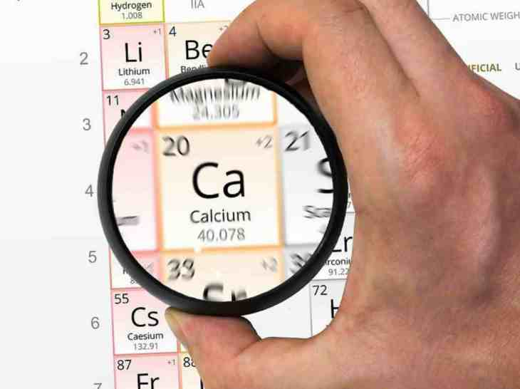 Periodic table showing calcium | Calcium Benefits: Alkaline Water is a Great Resource! | Calcium symbol - Ca. Element of the periodic table zoomed with m