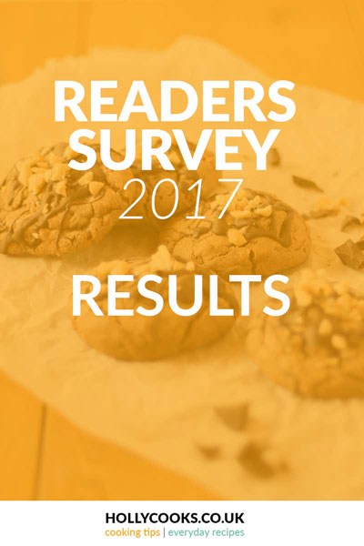 Readers Survey 2017 results