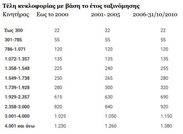 teli_kykloforias_2020_pinakas_1.jpg