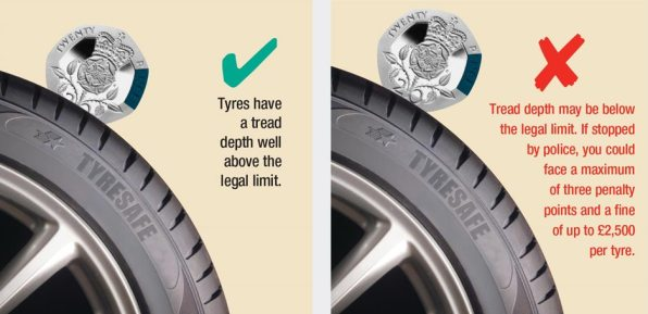Tyre-Check 5 things to consider about car tyres Automotive
