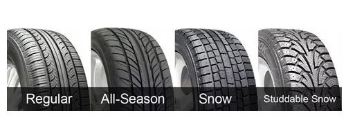 weather-tyre-comparison-1 5 things to consider about car tyres Automotive