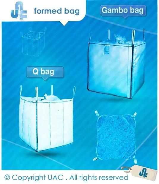 Formed Bag (Q Bigbag )