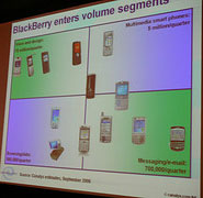 blackberry_enters_volume_segment_thumb.jpg