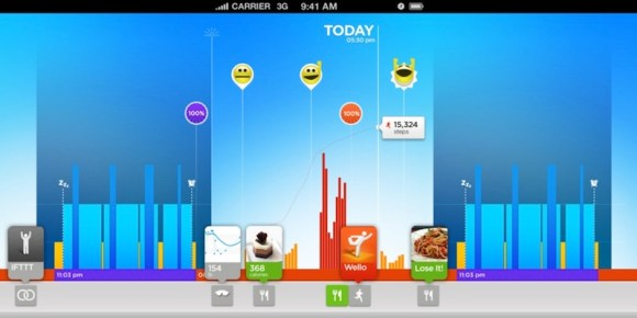 UP Lifeline en iPad