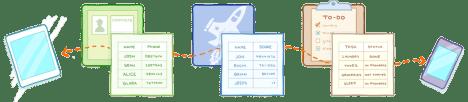 developer-datastores
