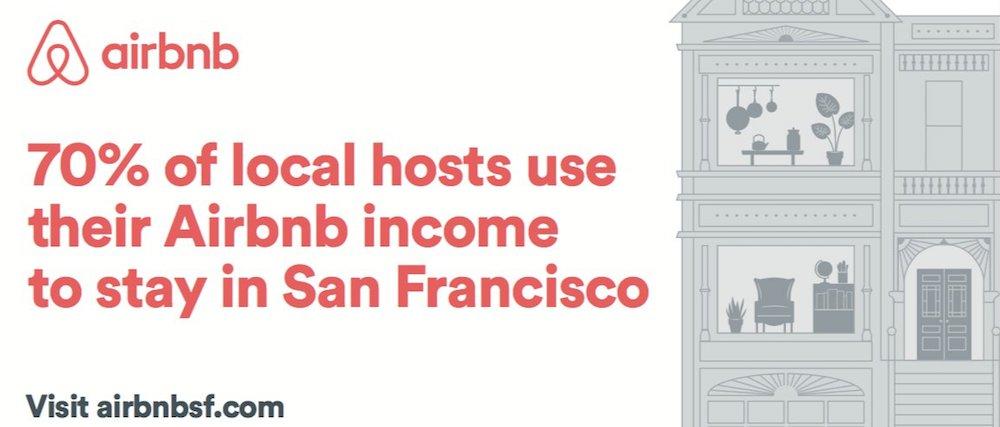 airbnb-san-francisco