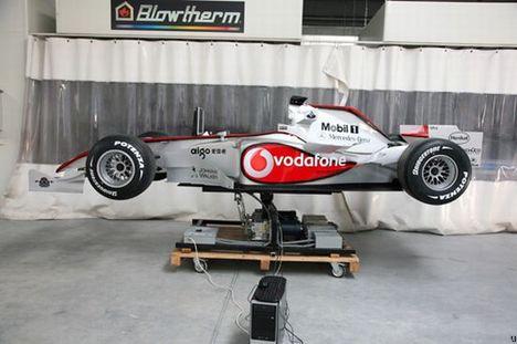 F1 Showcar Motion Simulator