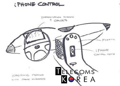 Apple et Hyundai travaillent ensemble pour une voiture commandée par l'iPhone