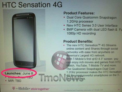 HTC Sensation June 8