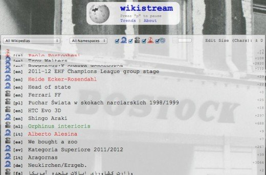 Wikistream shows you Wikipedia real-time activity | Ubergizmo