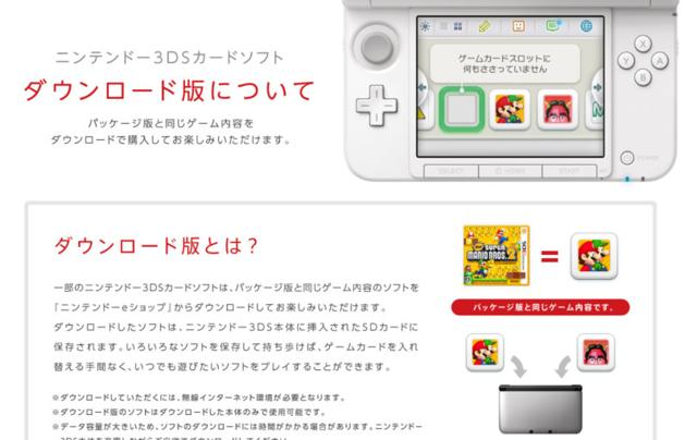 Nintendo 3DS game download codes sold at online retailers