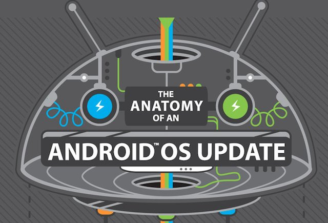 htc-android-update-infographic