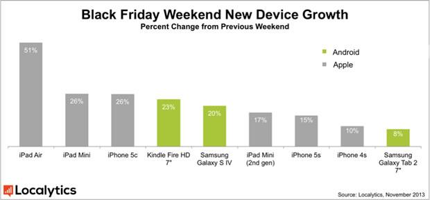 iPad-Air-Black-Friday