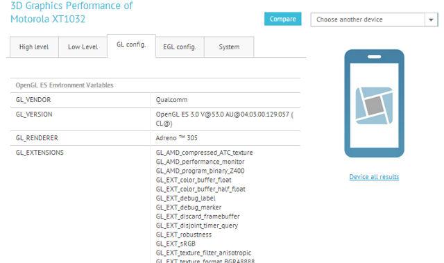 xt1032-benchmark