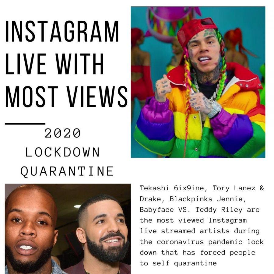 Most Viewed Instagram Live Stream During Lockdown/Quarantine