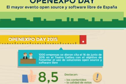 Resumen del OpenExpo 2015 en una infografía