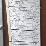 Week-End bearnais – CLM par équipe
