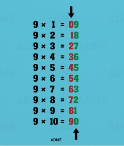 Truc matematic
