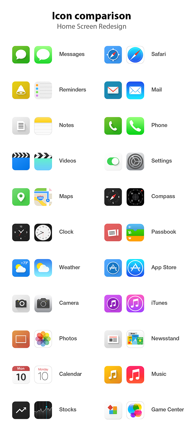 iOS 7 Homescreen Redesign by Dmitry Kovalenko