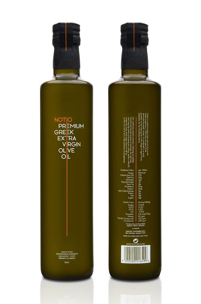 lovely-package-notio-olive-oil-5