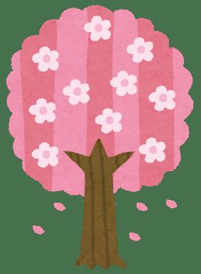 うえの桜フェスタ2020