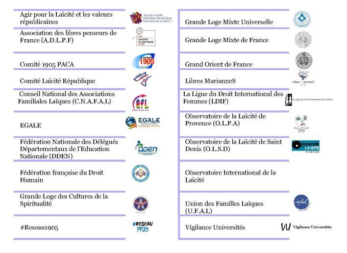 Liste des associations signataires