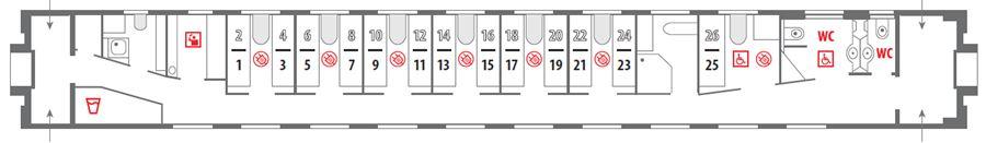 Билеты на поезд Красная стрела без комиссии