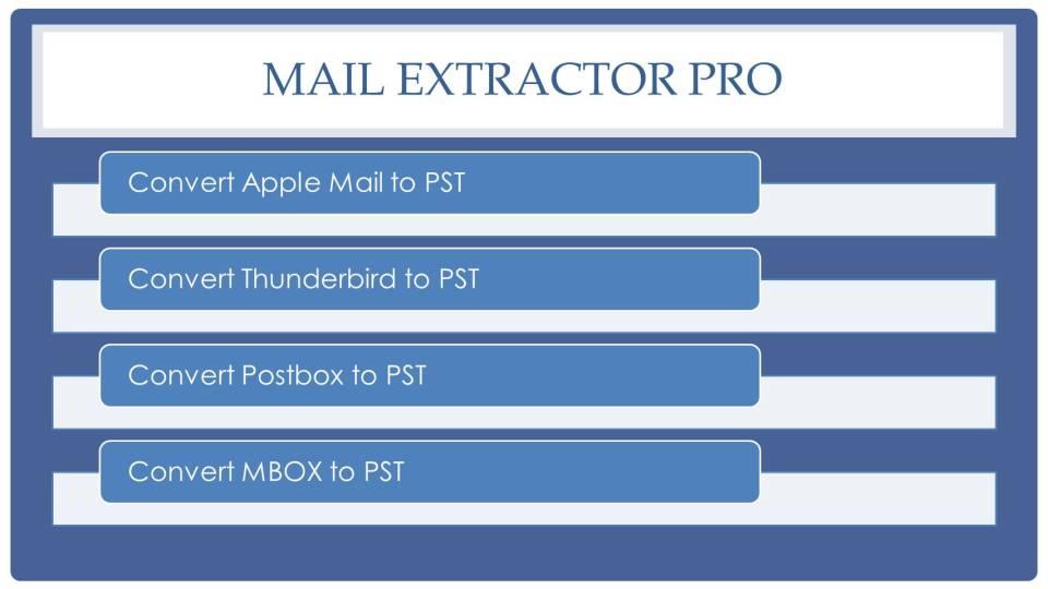 Thunderbird Migrate to Office 365
