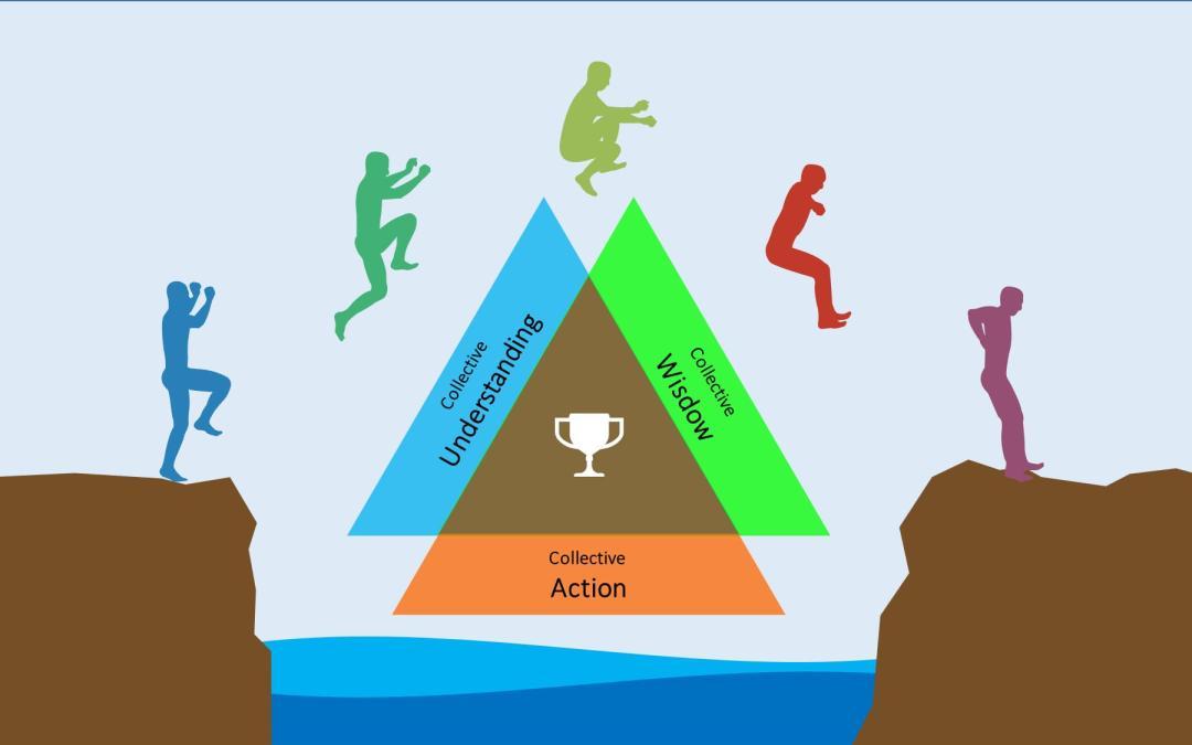 Team Coaching: A Framework
