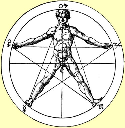 Occulta Philosophia by Heinrich Cornelius Agrippa, 1533
