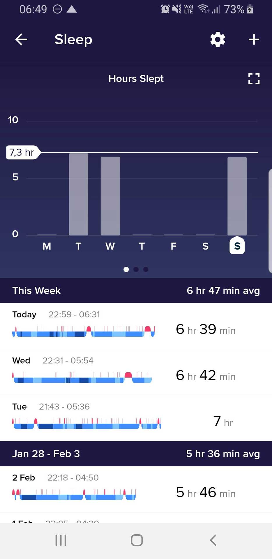 Sleep Tracking with Fitbit Charge 3: Data in the Fitbit App - Time