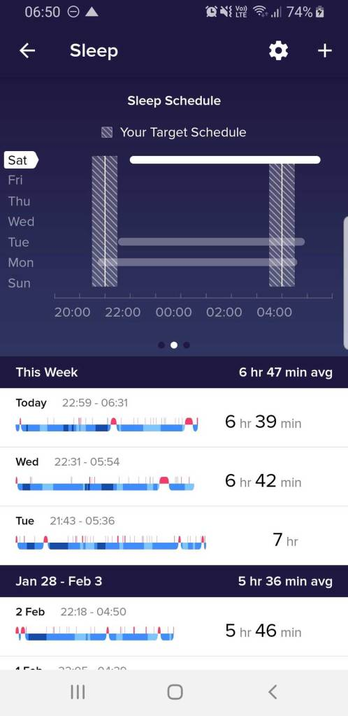 "Fitbit App Sleep Overview, ""Sleep Schedule"""