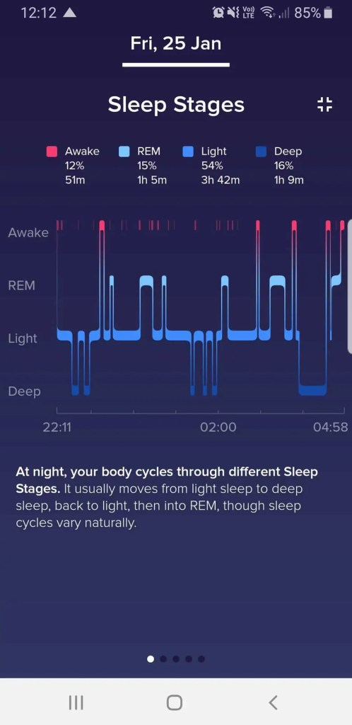 Fitbit App Sleep Stages Full Screen View