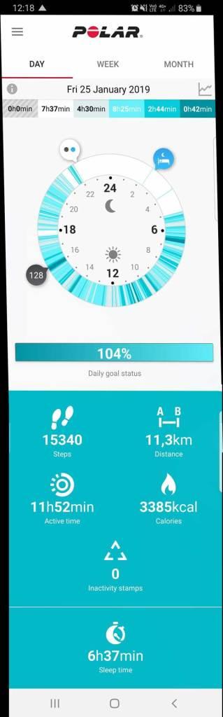 Polar Flow App, Single Day View