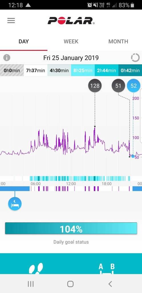 Polar Flow App, Single Day, HR Graph View
