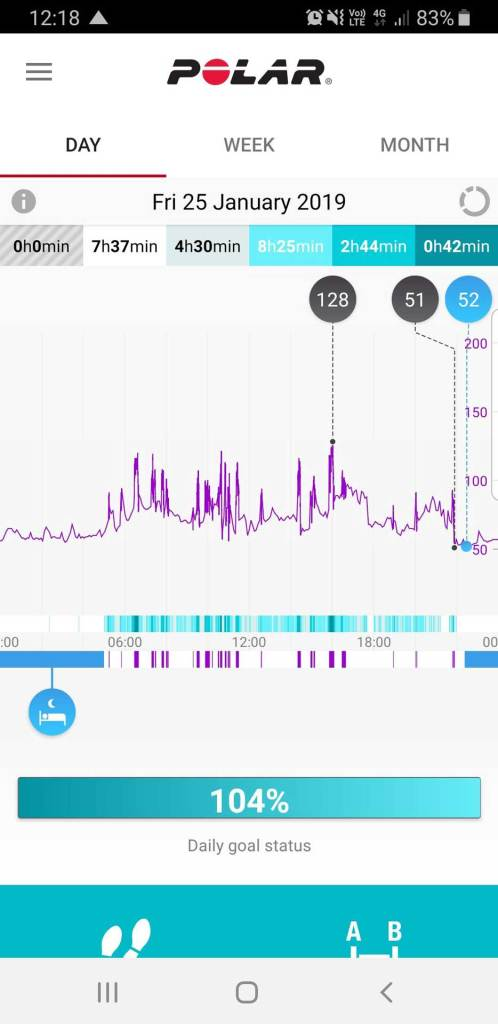 Polar Flow App, Single Day, HR Graph View
