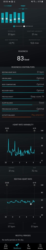 Oura App 'Readiness' Tab