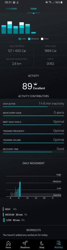 Oura App 'Activity' Tab