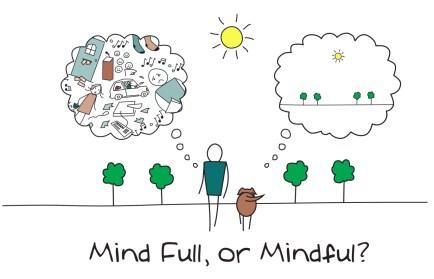mindful or mind full
